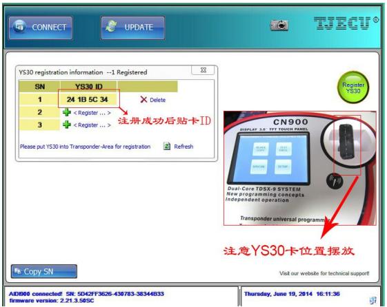 cn900 register ys30 3-3