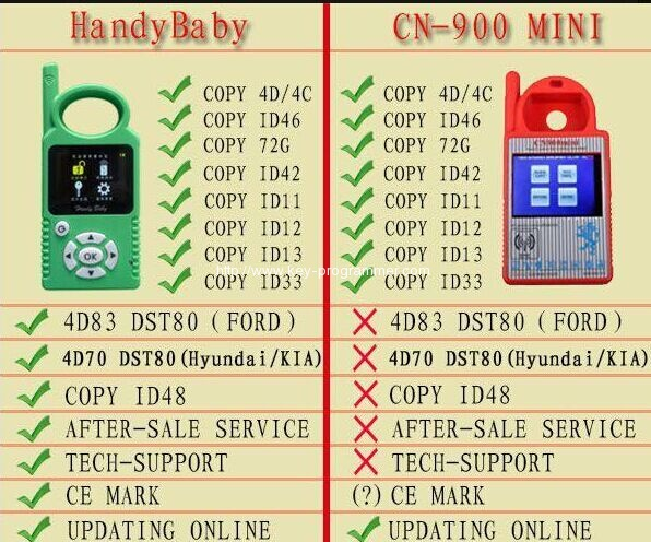 handy-baby-cn900-mini