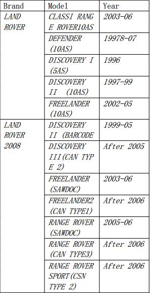 key pro m8 land rover-8